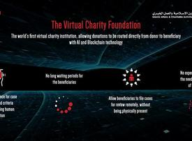 Dubai launches world's first virtual charity foundation