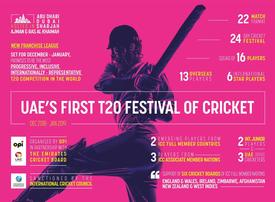 Why the UAE's new T20 league has potential to become 'lucrative'