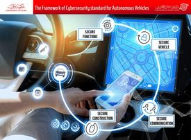 Dubai set to launch first cyber standard for driverless cars