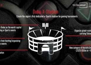 Dubai aims to cash in on esports with X-Stadium project