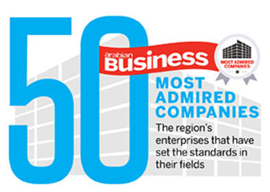 50 most admired companies