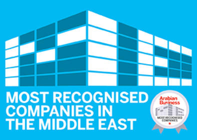 Most Recognised Companies 2020