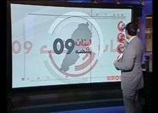 Top on-air graphics solutions