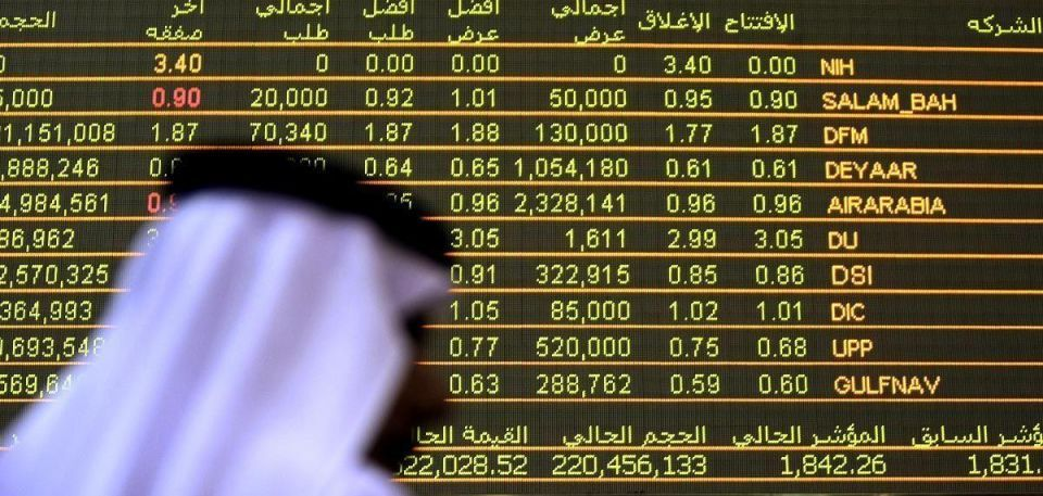Invest AD launches MidEast, Africa bond fund