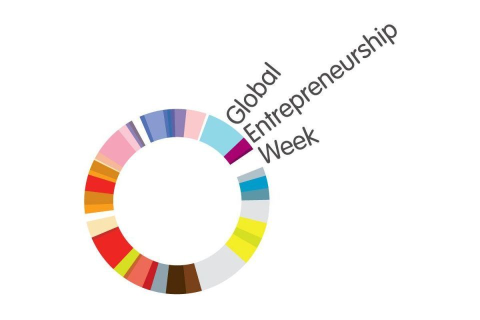 Global Entrepreneurship Week launches in Qatar