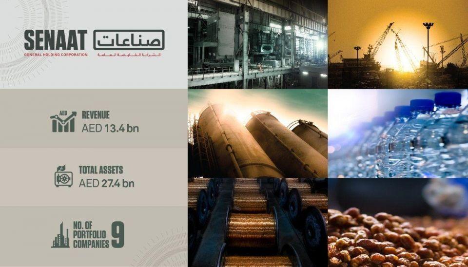UAE industrial investment giant says revenues slip in 2016