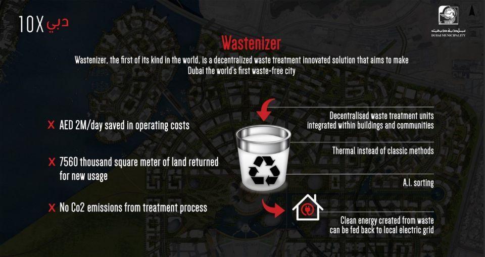 Dubai unveils the Wastenizer to turn waste into energy
