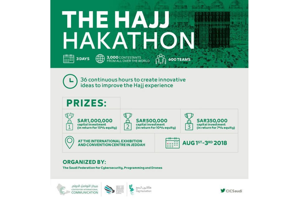 Gallery: Thousands of techies gather for first Hajj Hackathon