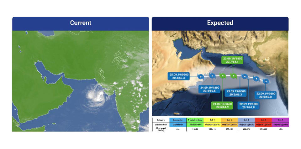 UAE to avoid impact of tropical storm Hikaa - set to make landfall in Oman