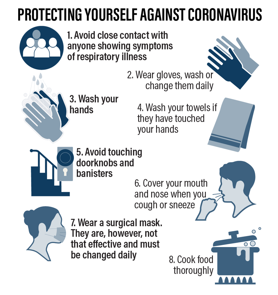 Coronavirus check: Travellers from China to the UAE, what to do if you show signs of the SARS-like virus
